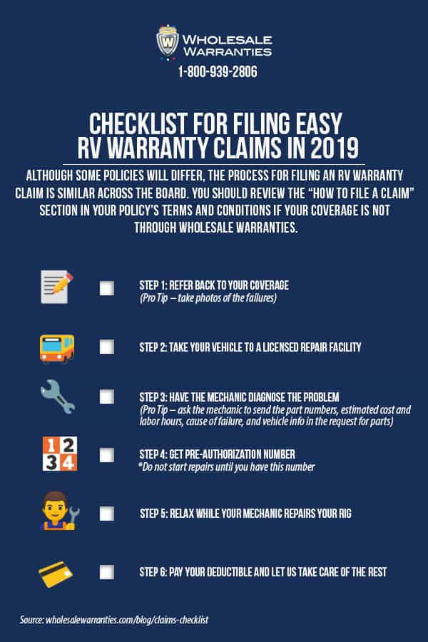 Checklist for Filing RV Warranty Claims