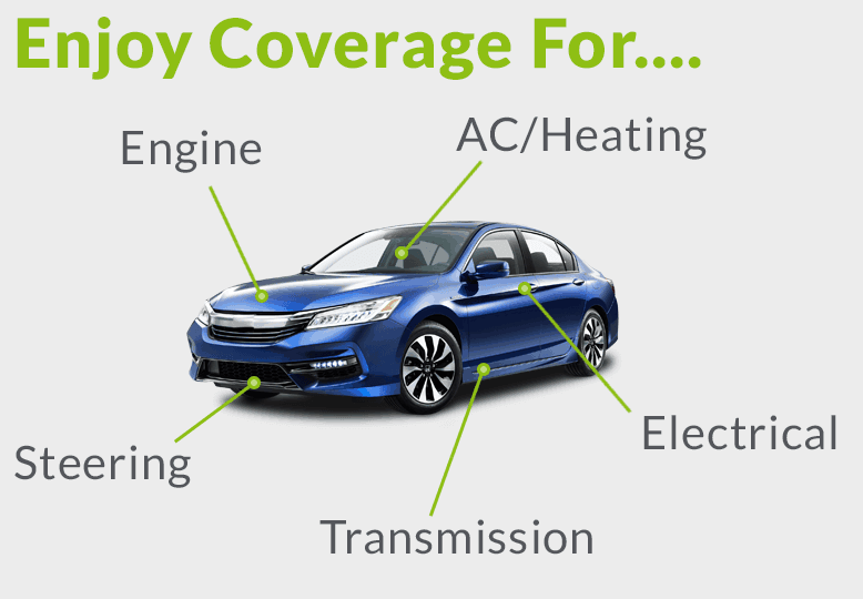 auto warranty coverage examples